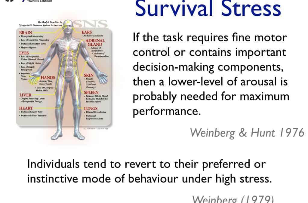Designing Effective PMVA Training